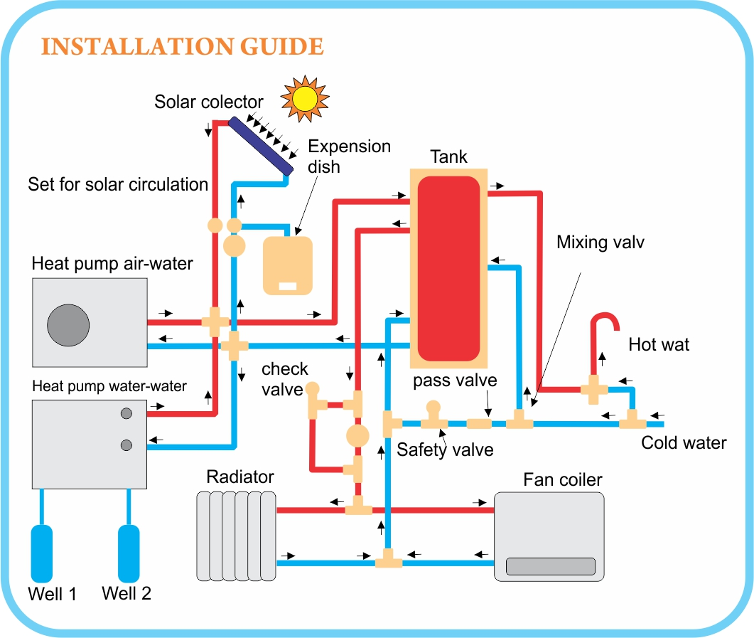 heating and cooling of your home office space with heat pumps and rh feman net goodman heat pump installation guide pool heat pump installation guide